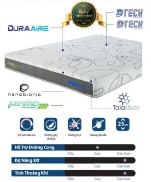Đột phá công nghệ trong nệm cao su Dunlopillo Latex World